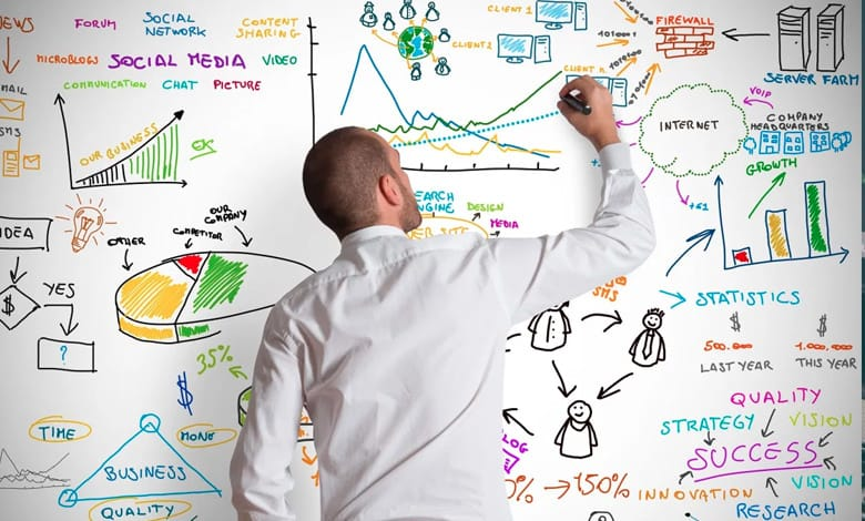 ¿Cómo hacer un plan de marketing digital?
